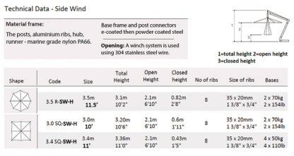 Hurricane Side Wind Specs