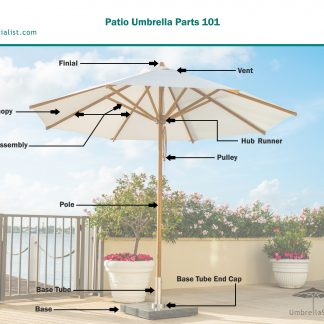Patio Umbrella Parts 101